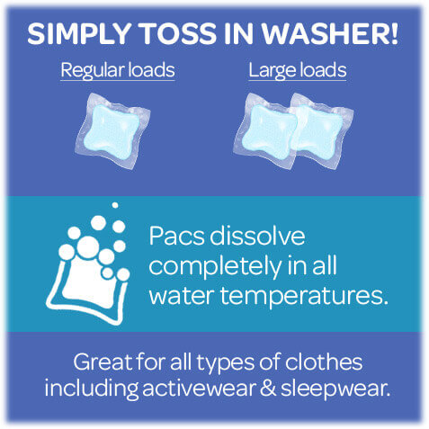 How to Use In-Wash Laundry Boosters